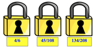 fraction story locks