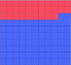 pen exemplar graph example
