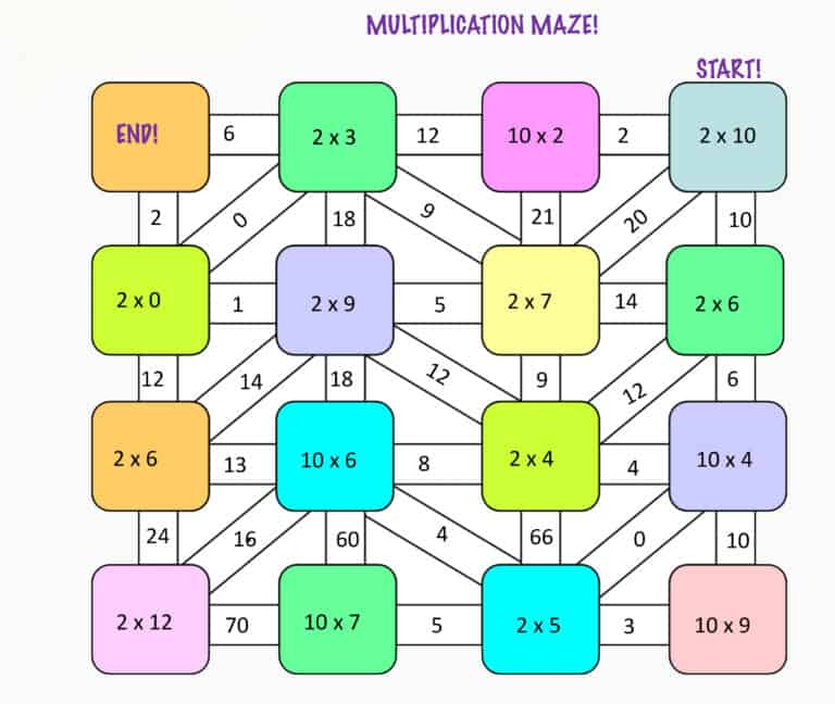 multiplication maze 2's and 10's facts