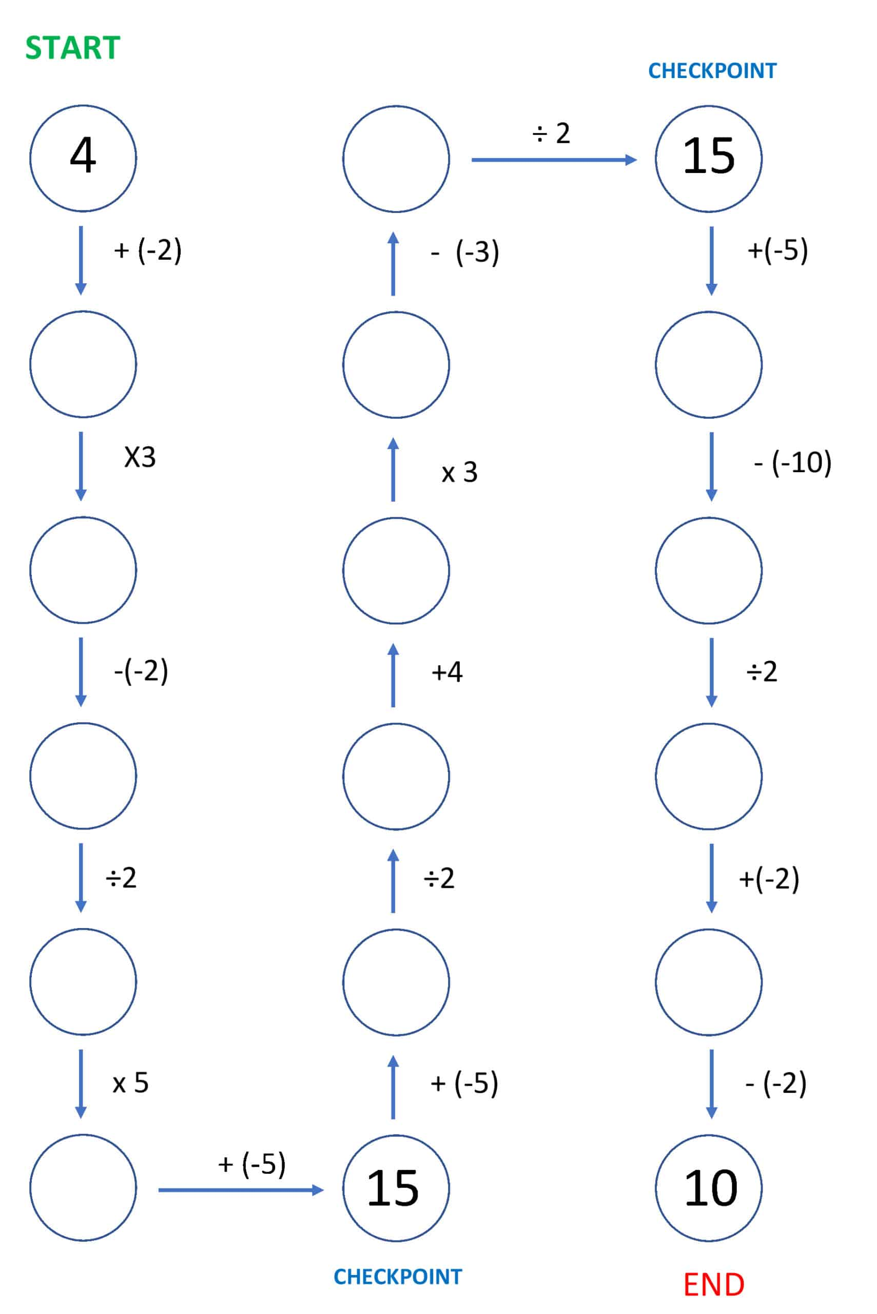 Integers Number Path #2