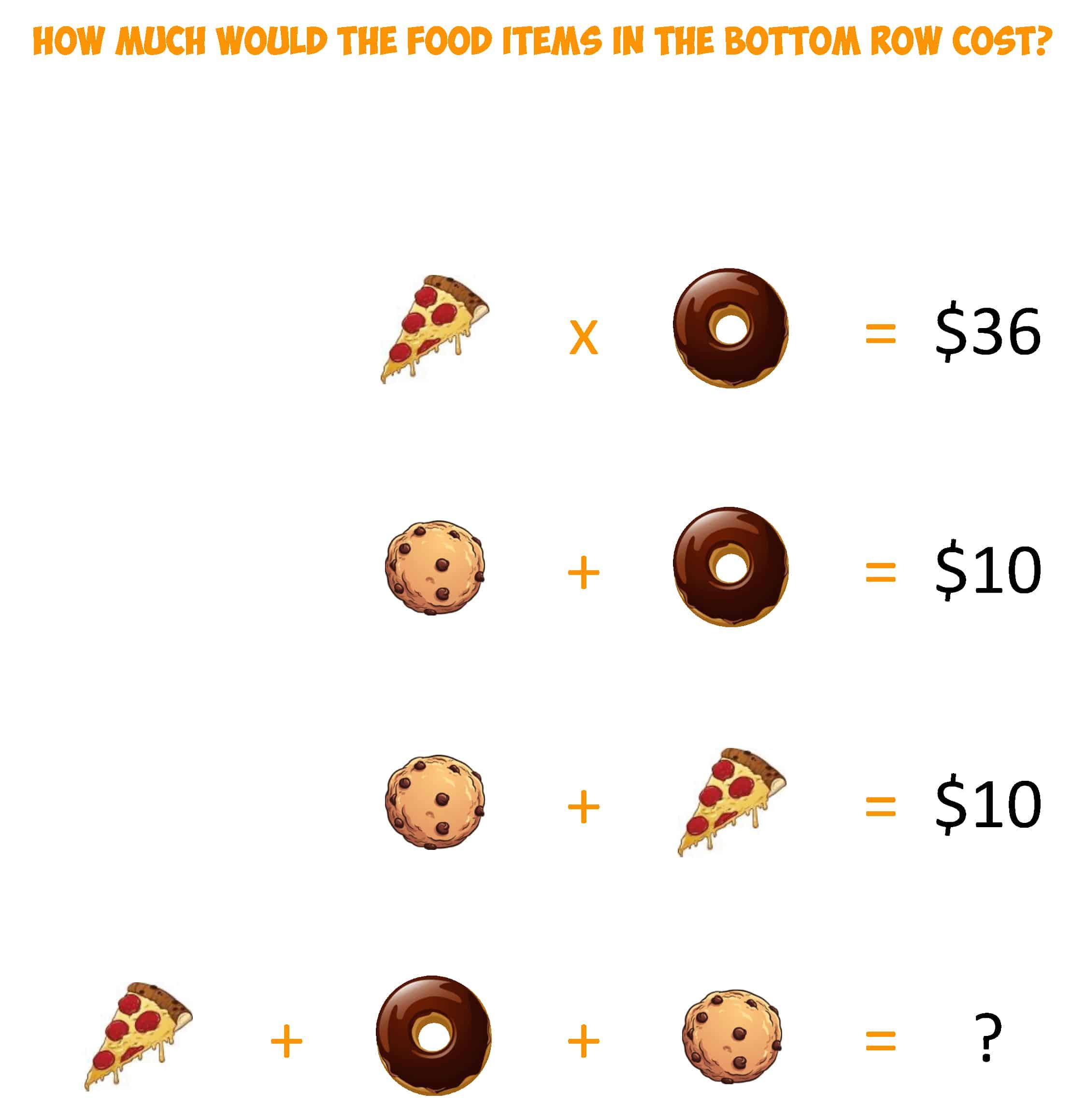 Algebra Food Challenge4