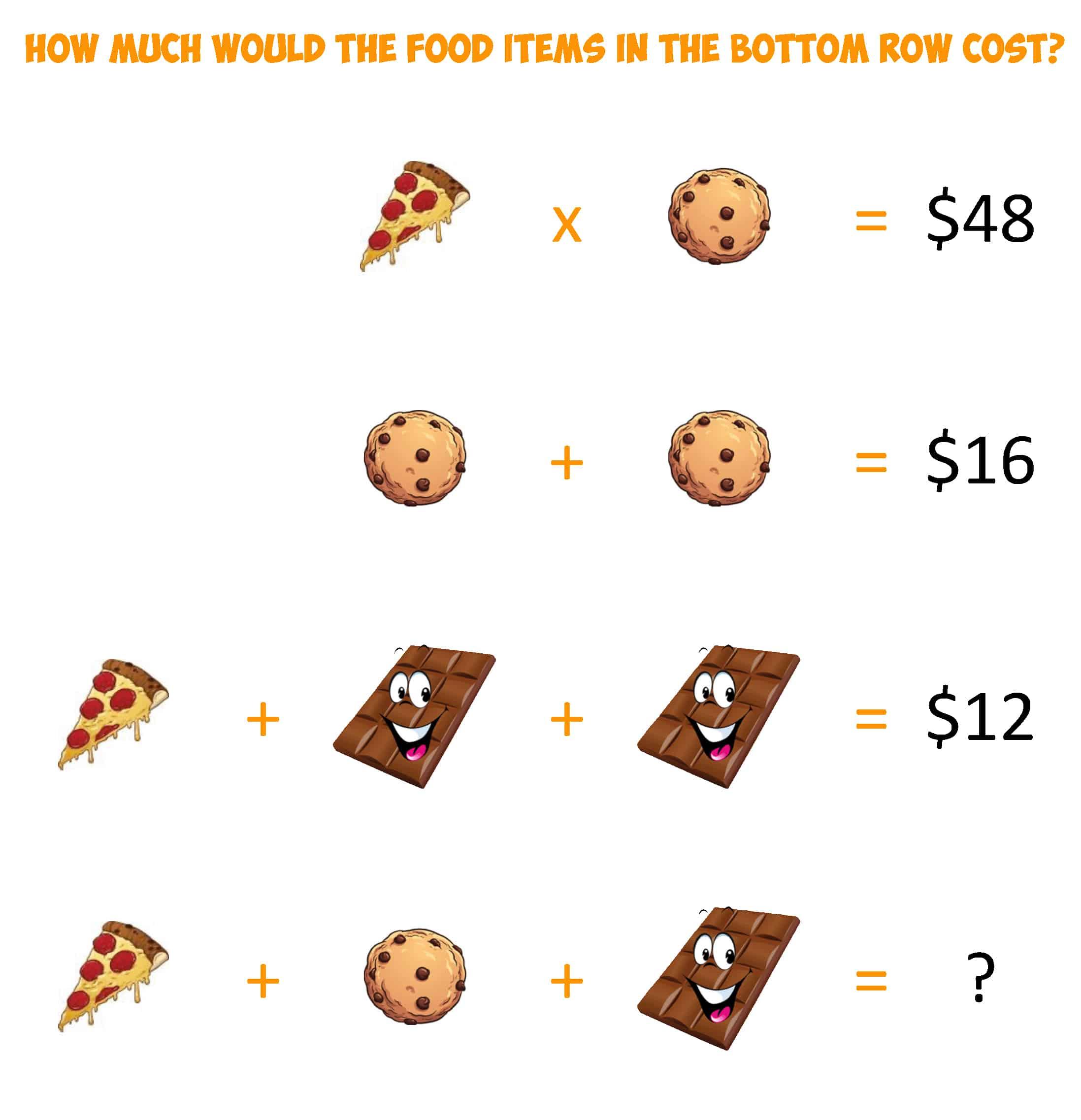 Algebra Food Challenge 5