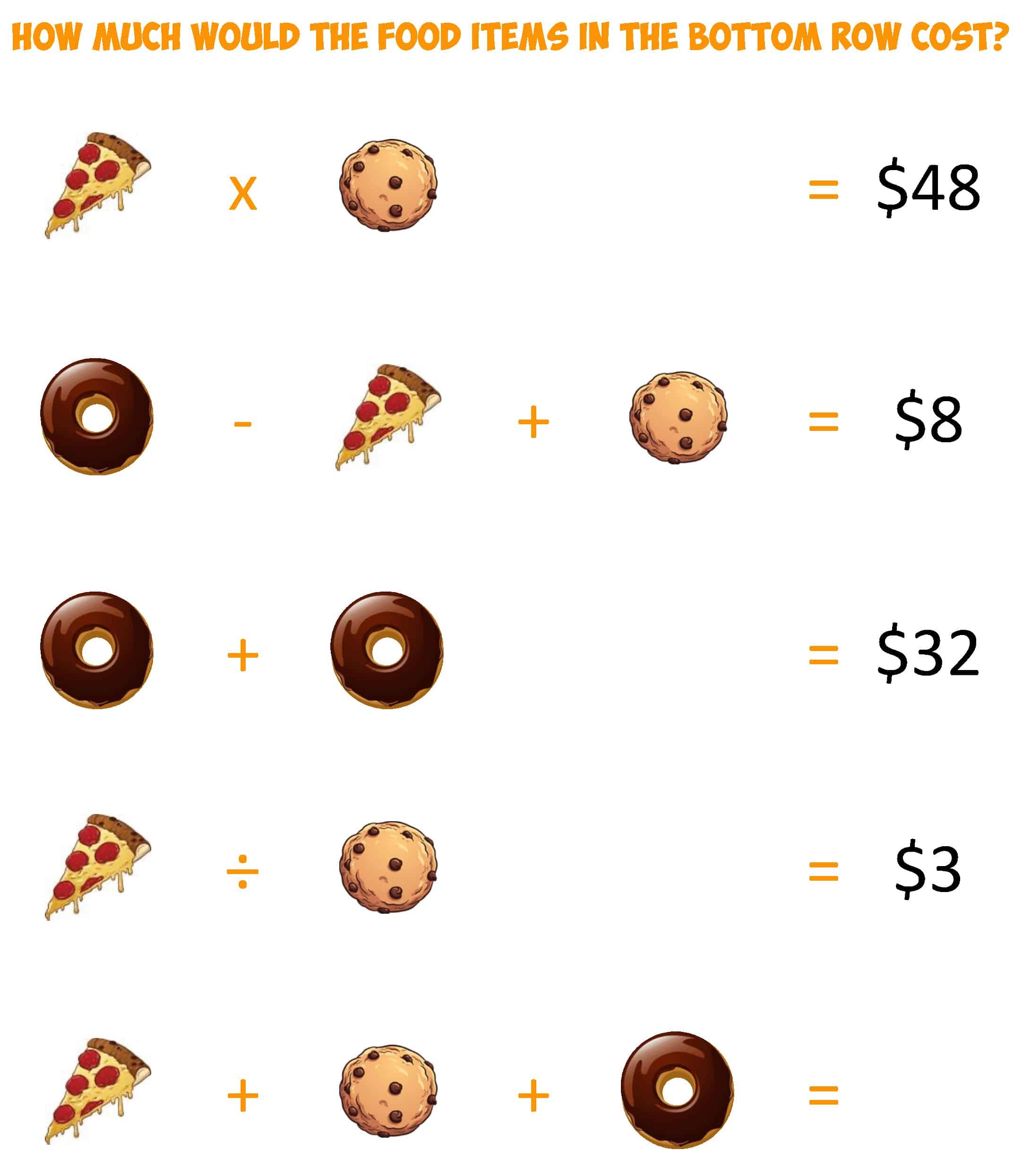 Algebra Food Challenge6