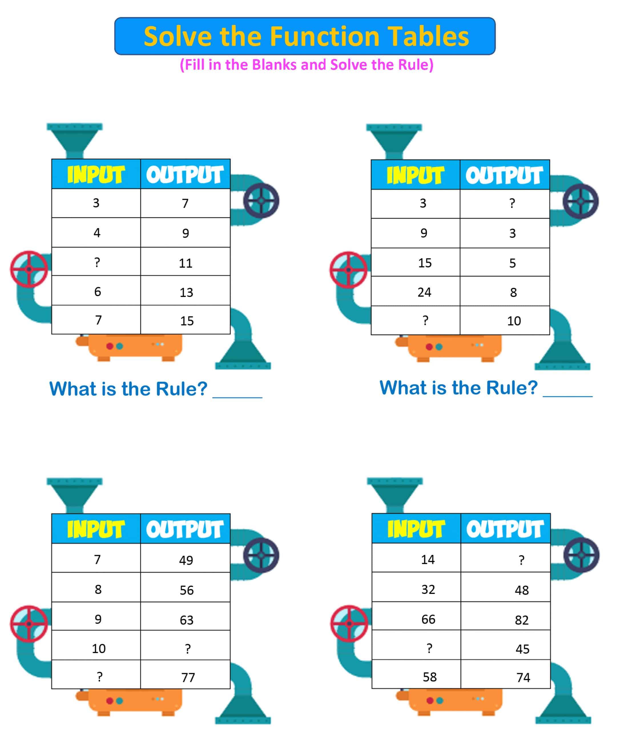 Input Output 3rd Grade 1