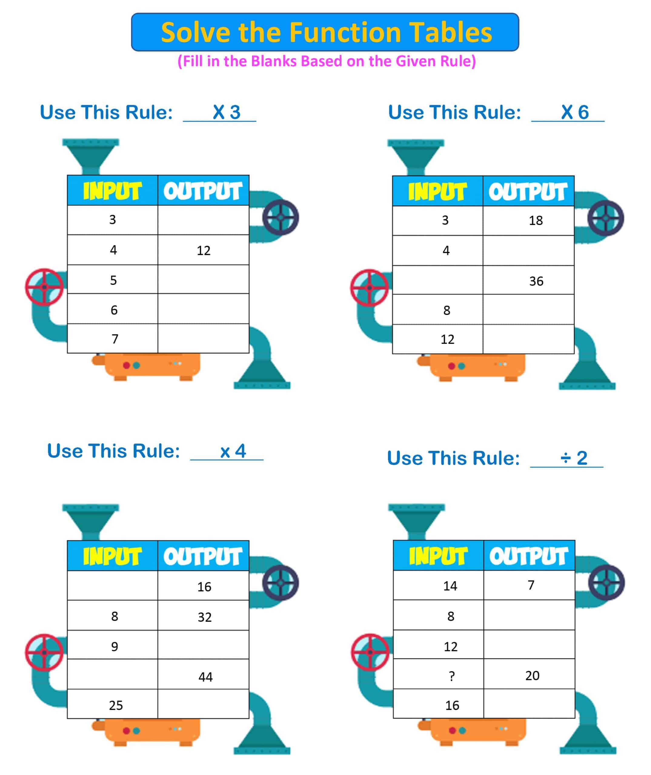 Input Output Math 3rd Grade.2