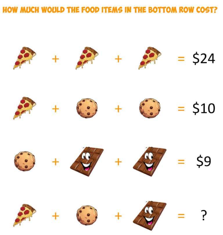 Algebra Food Challenge1 New