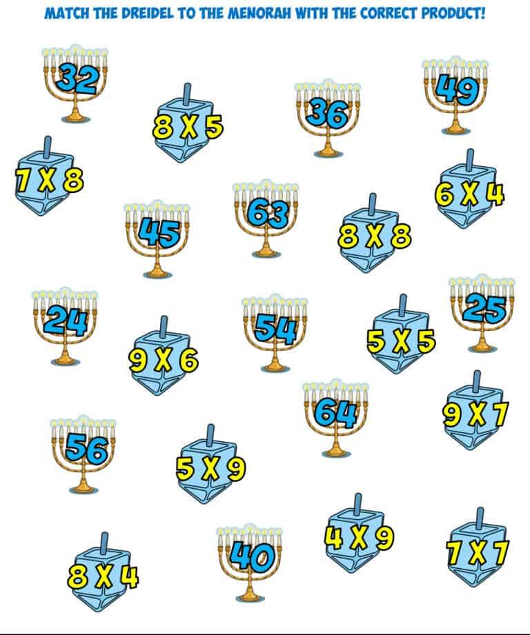 hanukkah random facts through ten