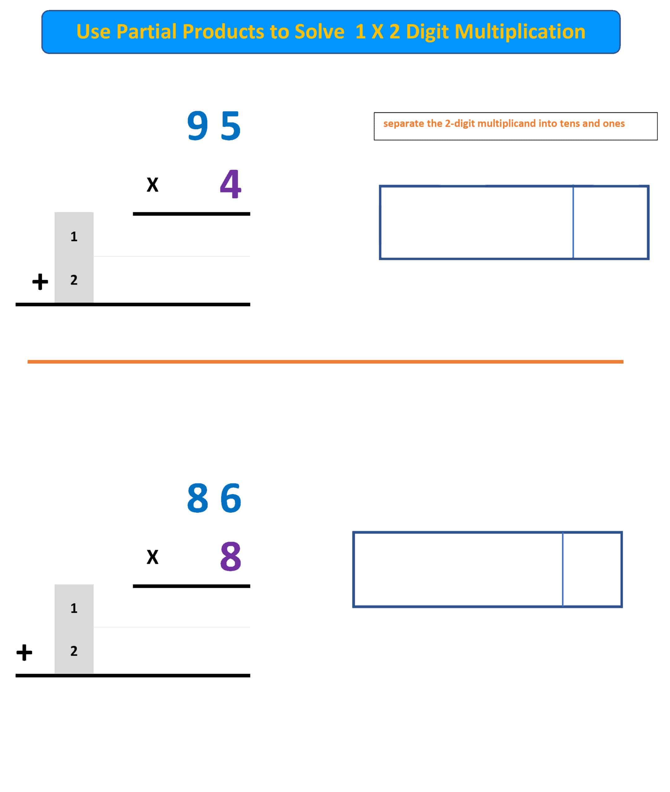partial products 1X2 DIGIT MULTIPLICATION