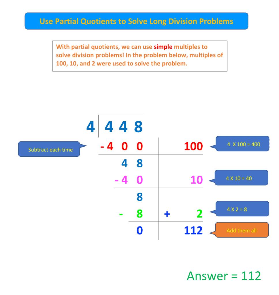 partial quotients Introduction and Lesson