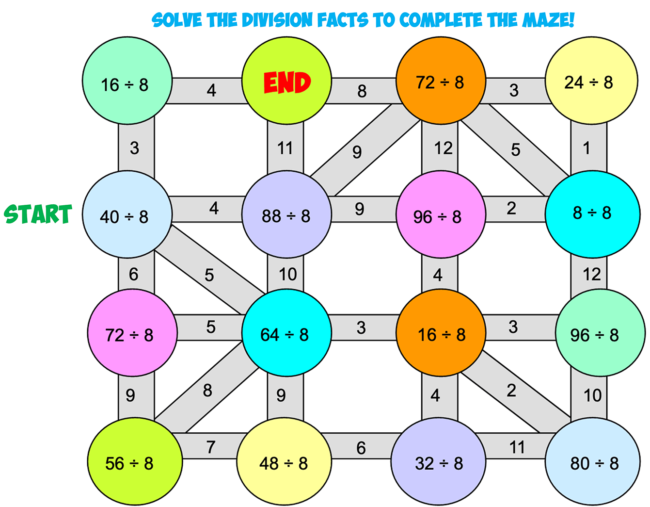 Division Maze 8