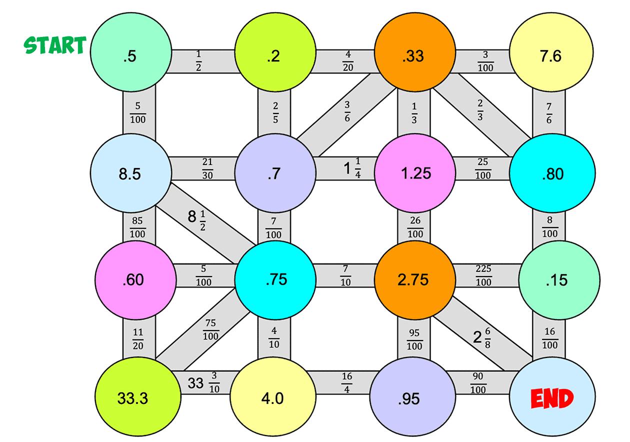 Fractions to Decimals Maze B