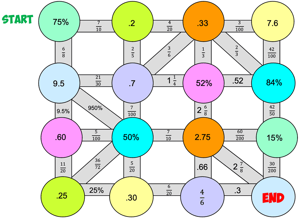 fractions to decimals MazeC