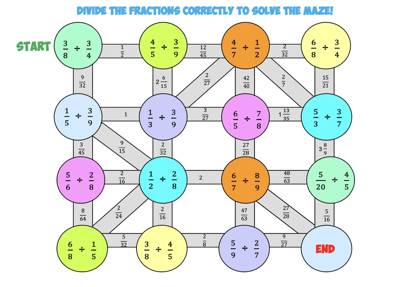 dividing fractions 1