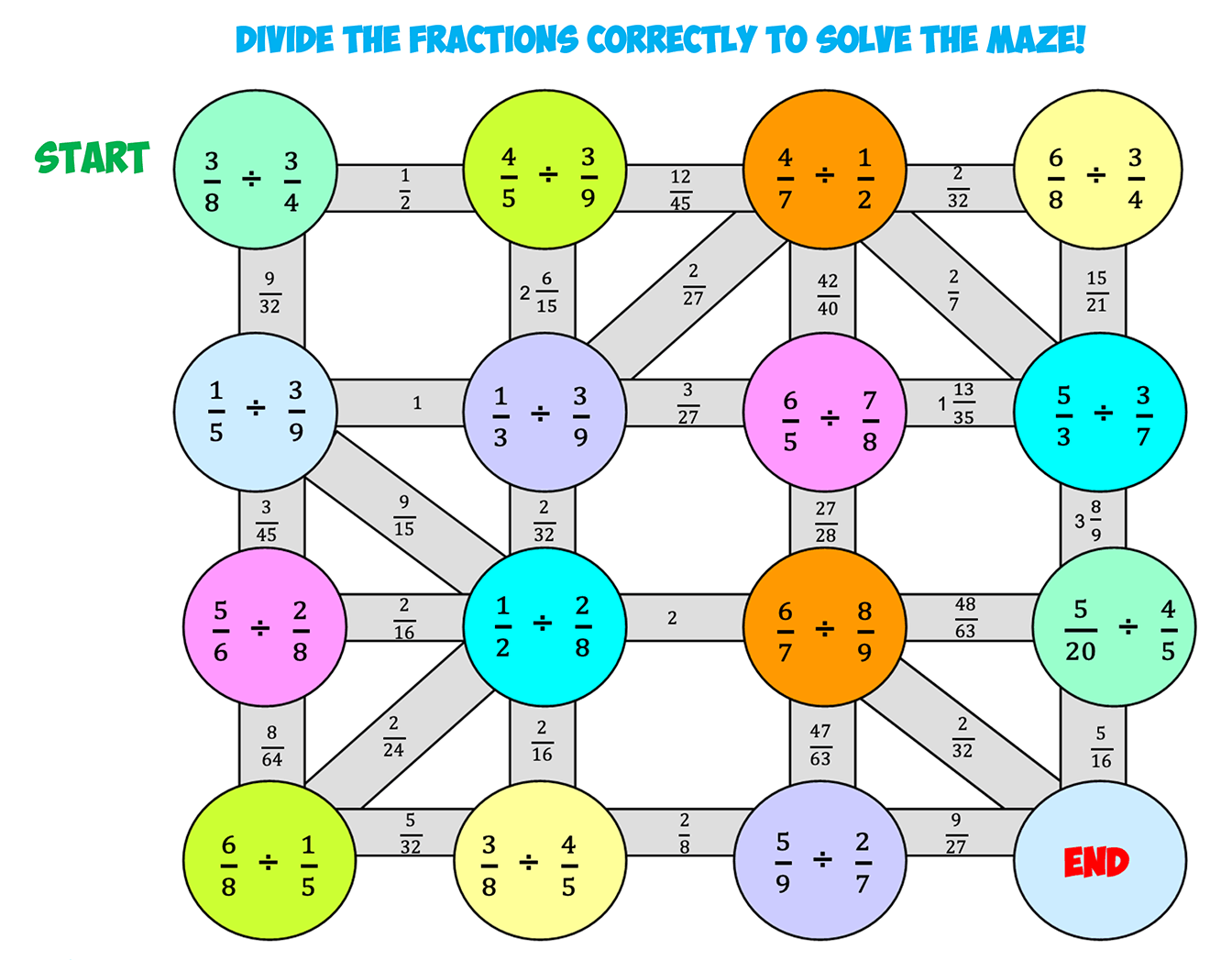 dividing fractions maze 2