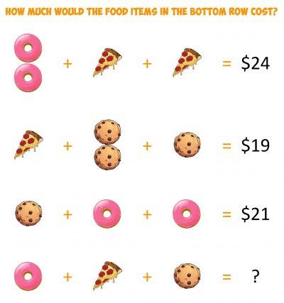 Algebra Food Challenge 10