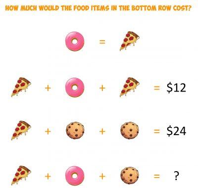 Algebra Food Challenge3