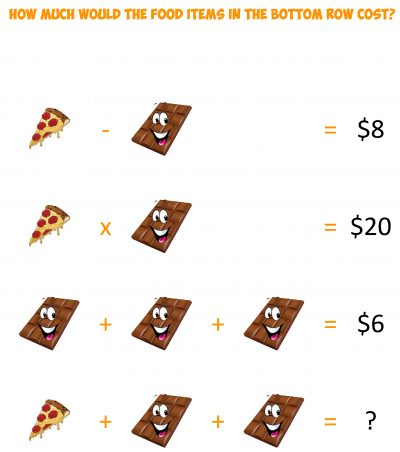 Algebra Food Challenge 8