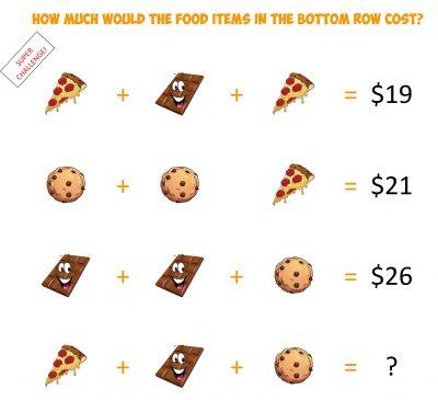 Algebra Food Challenge 9