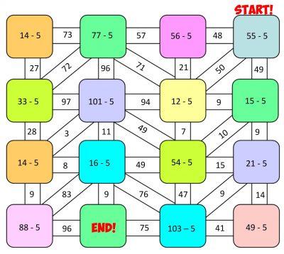subtraction box maze 71-fives